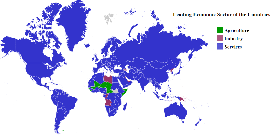 leading economic sector of countries